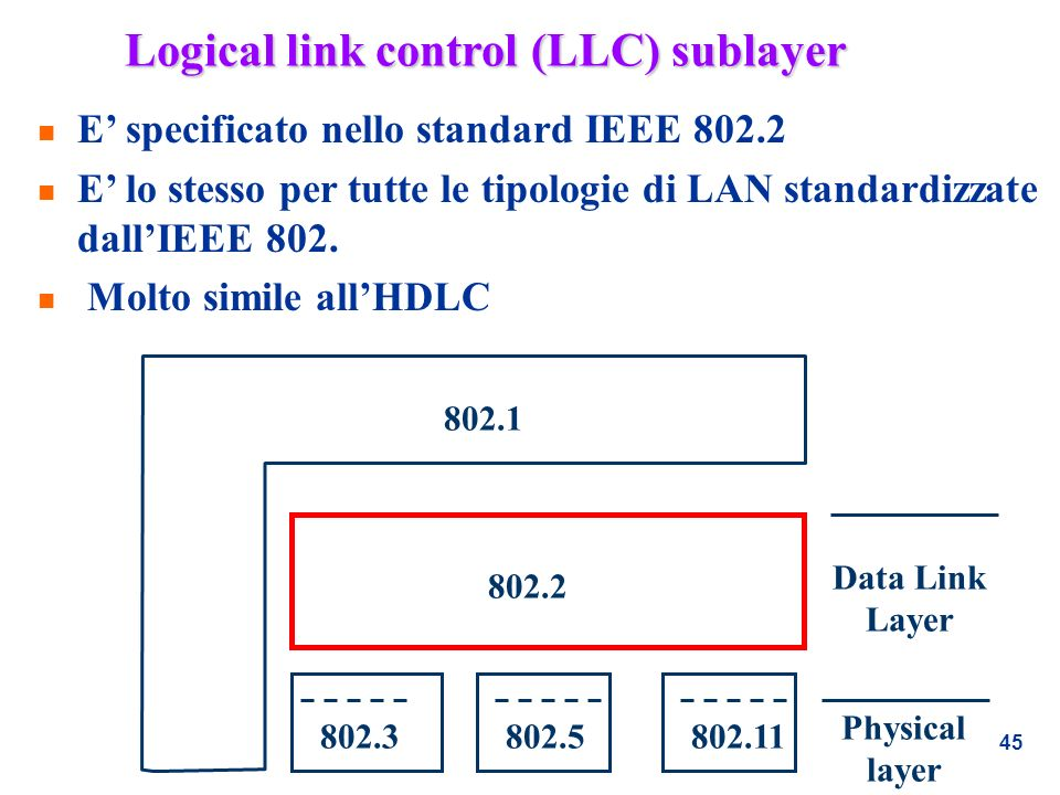 Logical link control (LLC) sublayer