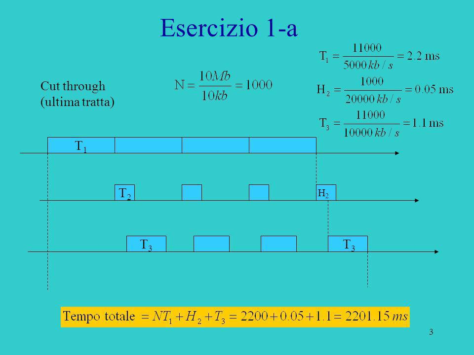 Esercizio 1-a Cut through (ultima tratta) T1 T2 H2 T3 T3