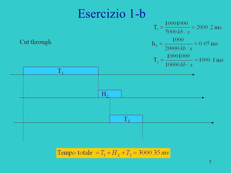 Esercizio 1-b Cut through T1 H2 T3