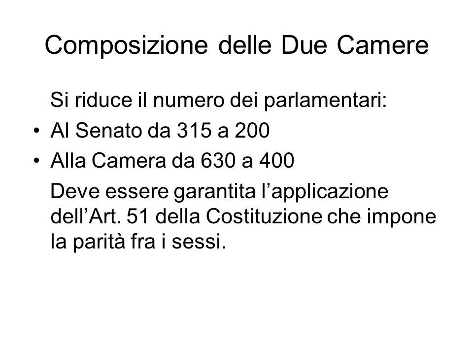 Proposta di riforma del sistema elettorale italiano ppt for Composizione della camera dei deputati