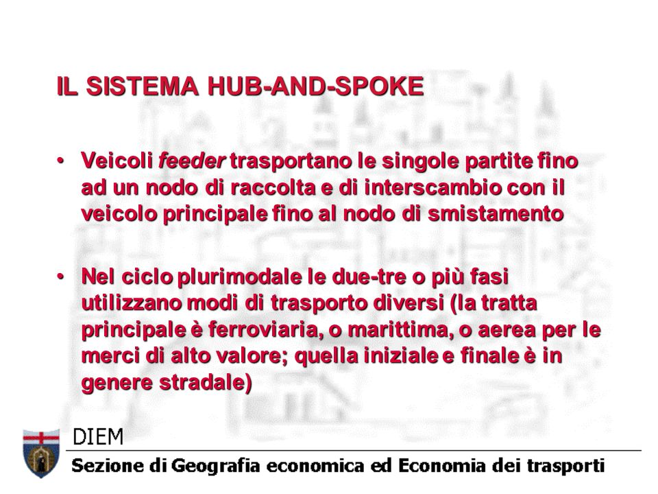 IL SISTEMA HUB-AND-SPOKE
