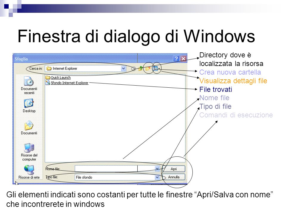 Finestra di dialogo di Windows