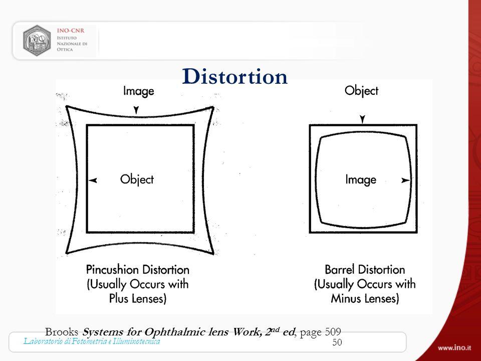 Parte 2: ottica geometrica - ppt video online scaricare