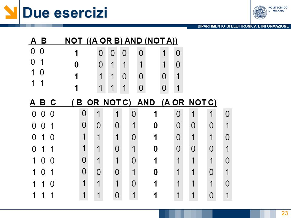 Due esercizi A B NOT ((A OR B) AND (NOT A))