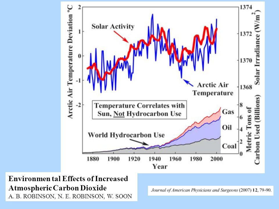 the effects of increased atmospheric co2 essay The concept of atmospheric co2 increasing ground temperature was first published by svante arrhenius in 1896[49] the increased radiative in addition to greenhouse studies, field and satellite measurements attempt to understand the effect of increased co2 in more natural environments.