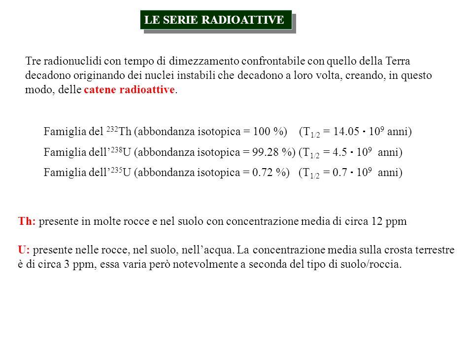 Datazione del radionuclide cosmogenico