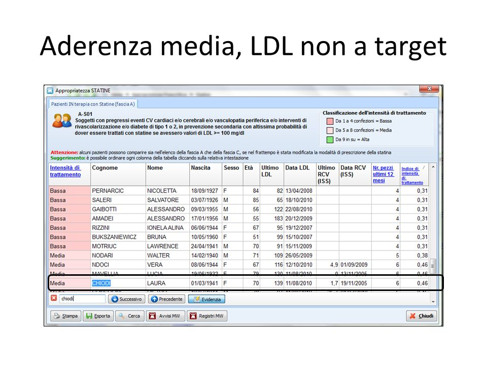 Aderenza media, LDL non a target
