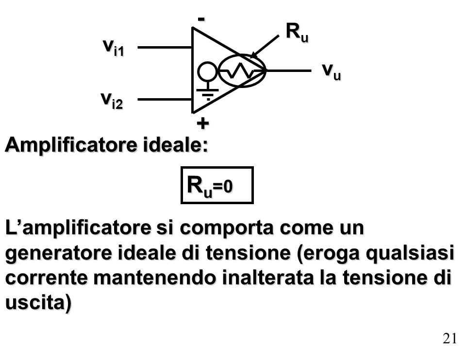 - + Ru=0 Ru vi1 vu vi2 Amplificatore ideale: Amplificatore ideale: