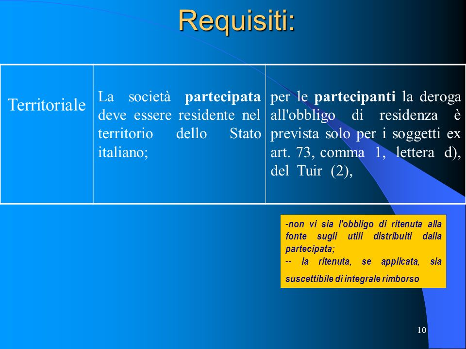 Requisiti: Territoriale