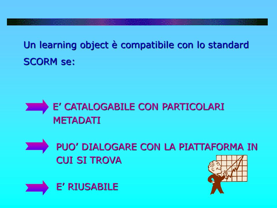 Un learning object è compatibile con lo standard SCORM se: