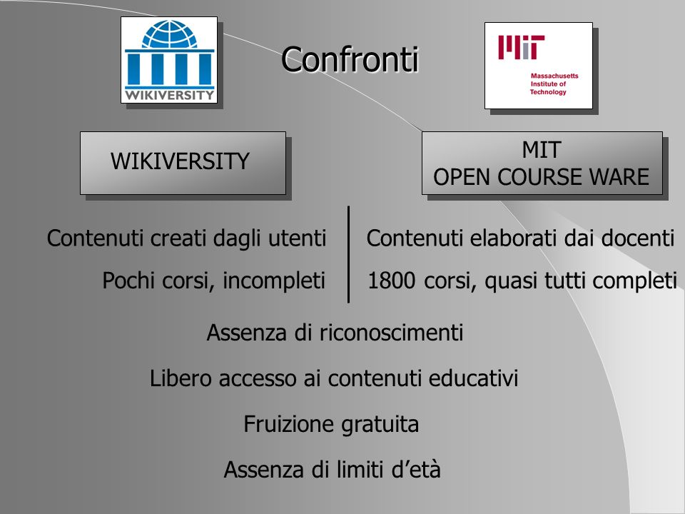 Confronti MIT OPEN COURSE WARE WIKIVERSITY