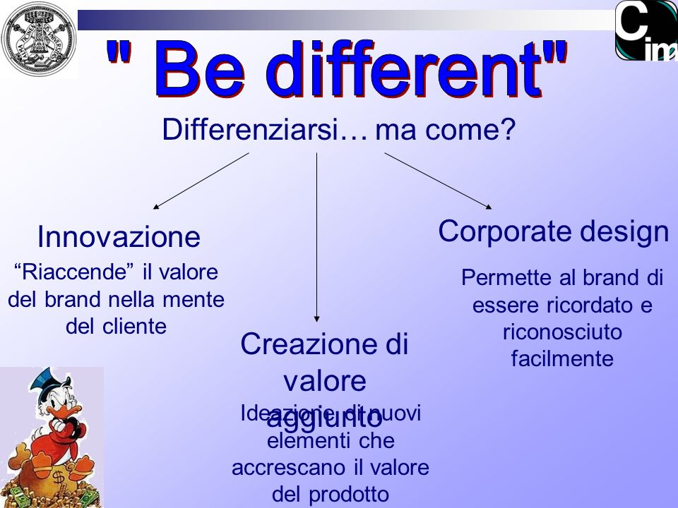 Be different Differenziarsi… ma come Corporate design Innovazione