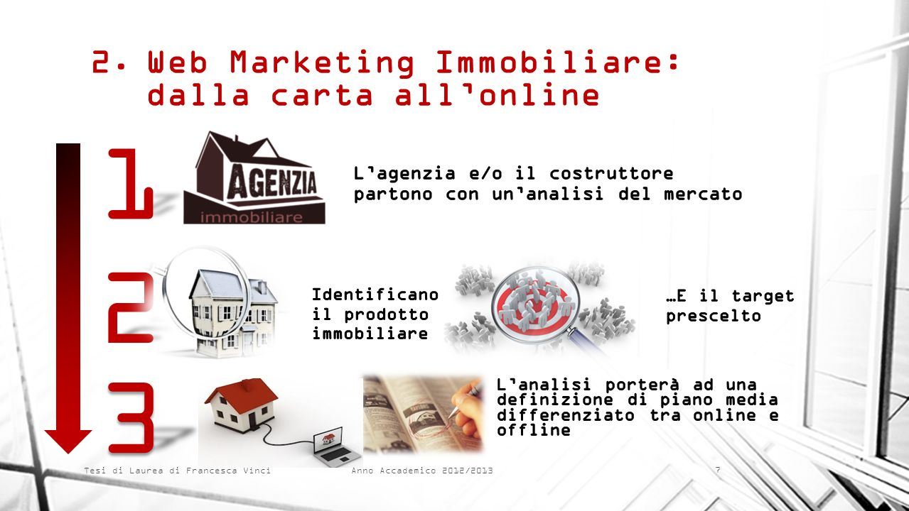 1 2 3 Web Marketing Immobiliare: dalla carta all'online