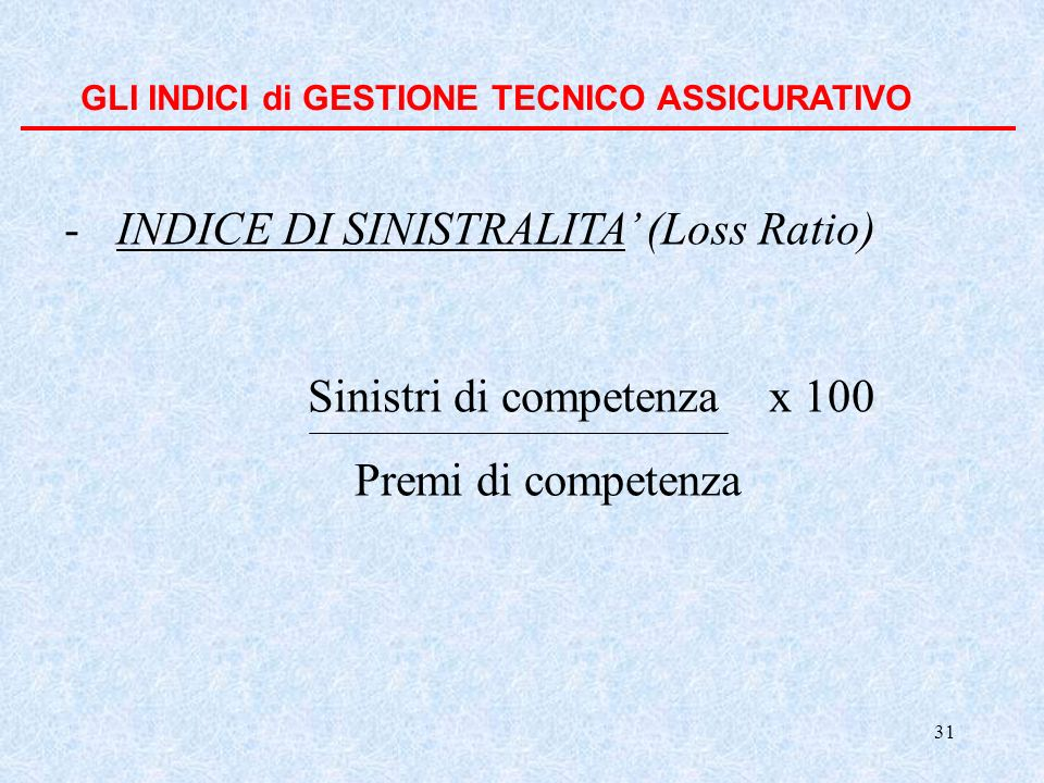 INDICE DI SINISTRALITA' (Loss Ratio)