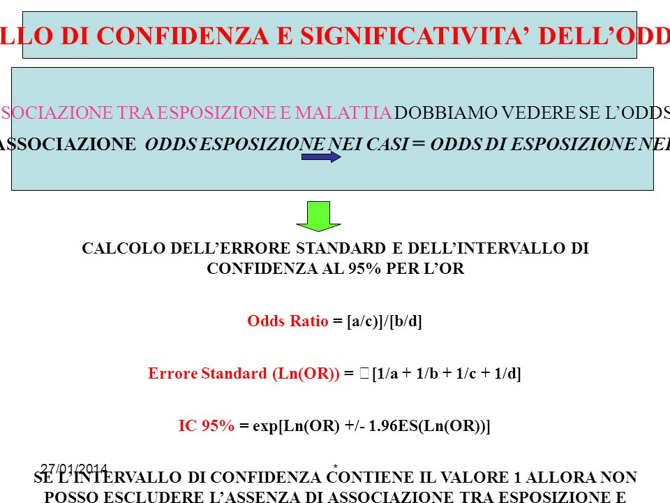 INTERVALLO DI CONFIDENZA E SIGNIFICATIVITA' DELL'ODDS RATIO