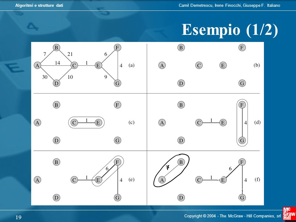 Esempio (1/2) Copyright © The McGraw - Hill Companies, srl