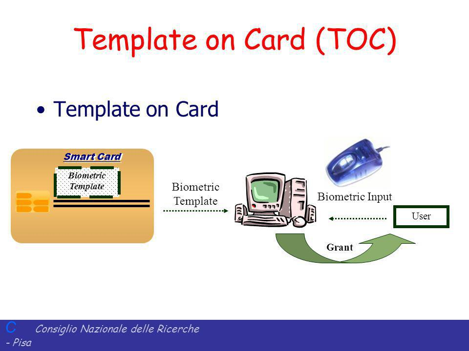 Template on Card (TOC) Template on Card Biometric Template