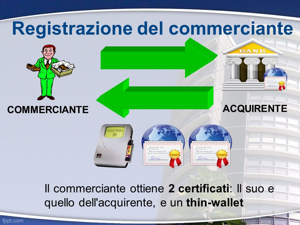 Registrazione del commerciante