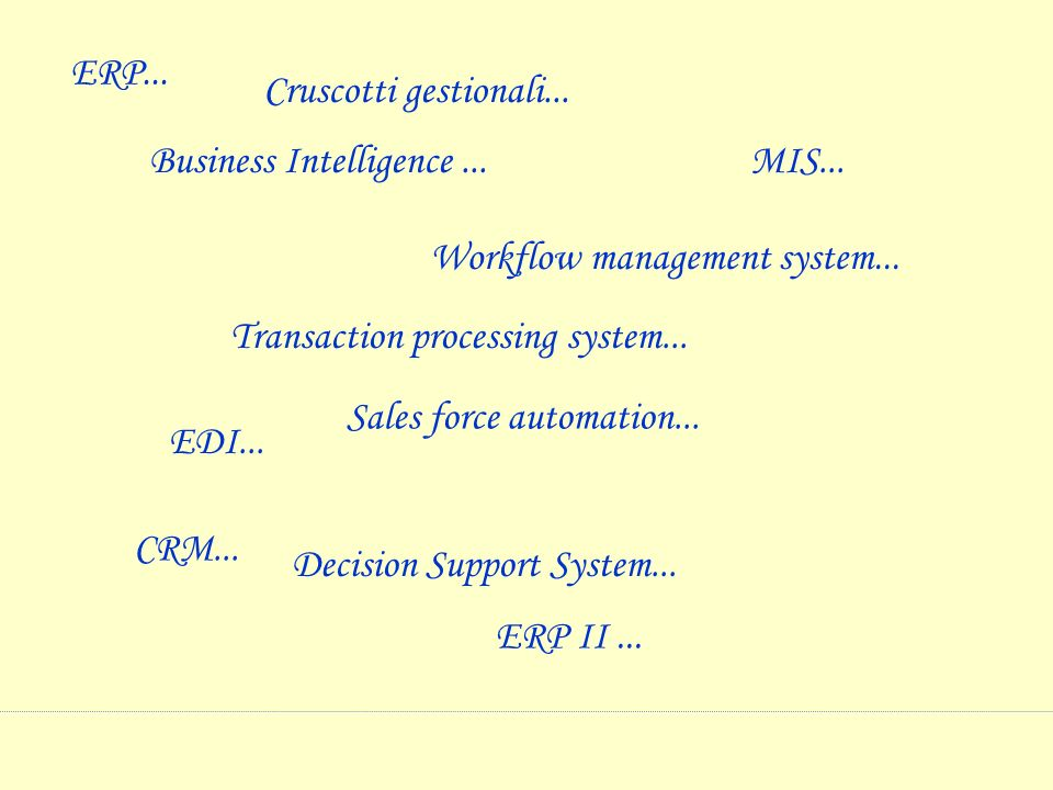 ERP... Cruscotti gestionali... Business Intelligence ... MIS... Workflow management system... Transaction processing system...