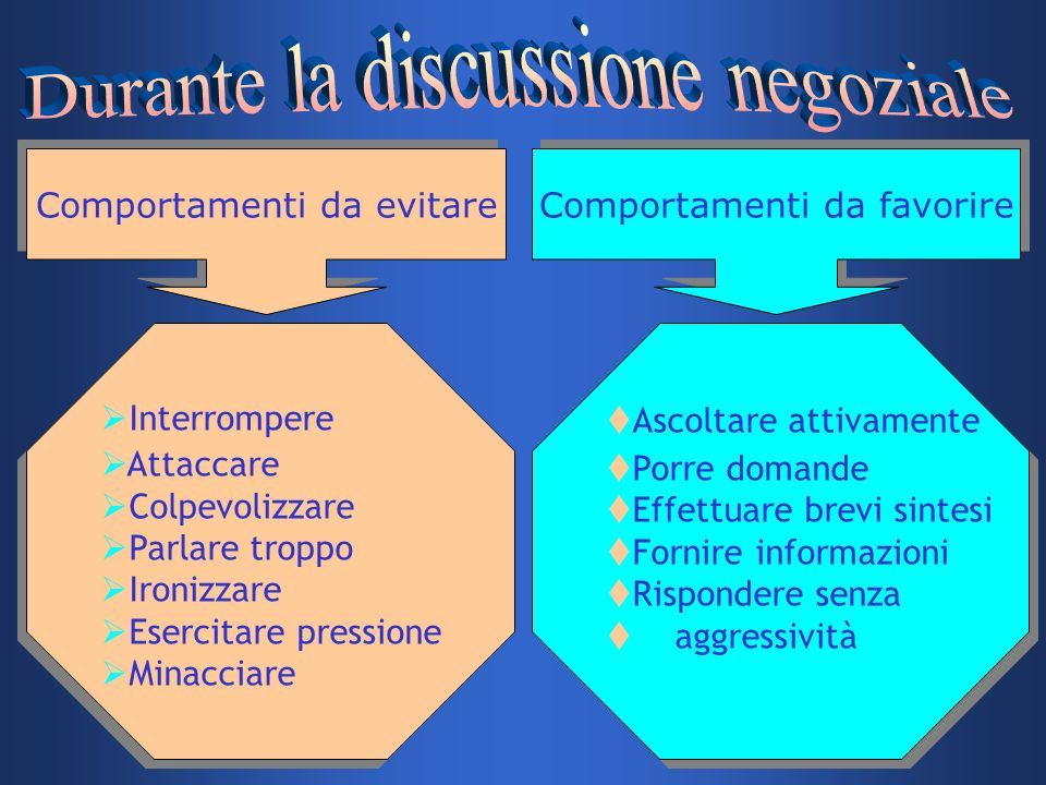 Durante la discussione negoziale