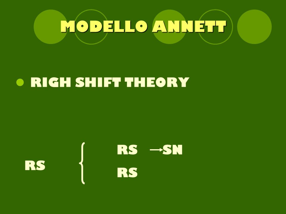 MODELLO ANNETT RIGH SHIFT THEORY RS SN RS RS