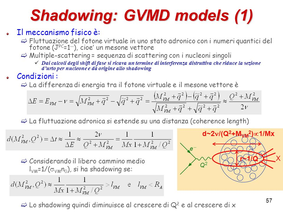 Shadowing: GVMD models (1)