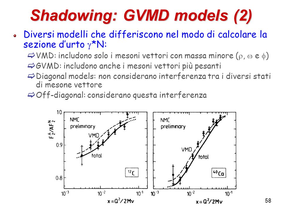 Shadowing: GVMD models (2)