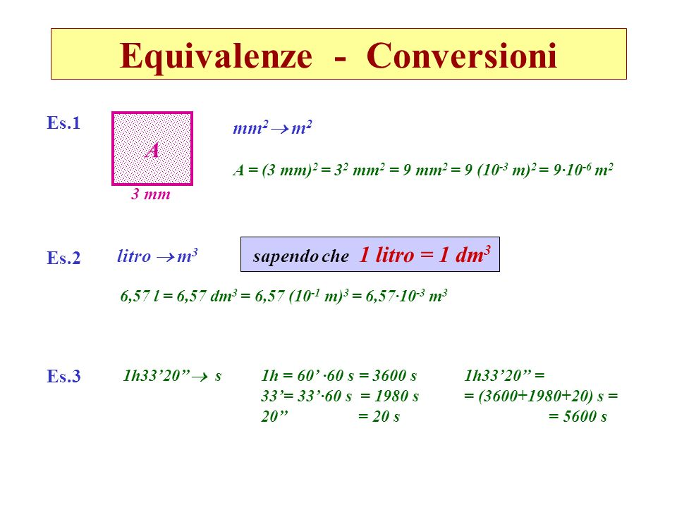 Equivalenze - Conversioni
