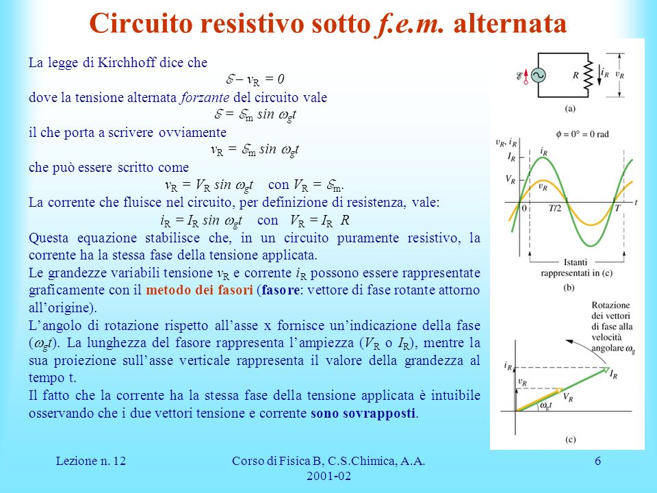 Circuito resistivo sotto f.e.m. alternata