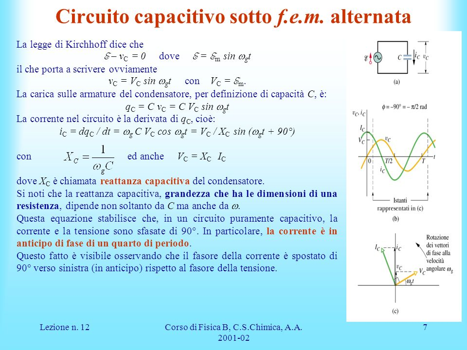 Circuito capacitivo sotto f.e.m. alternata