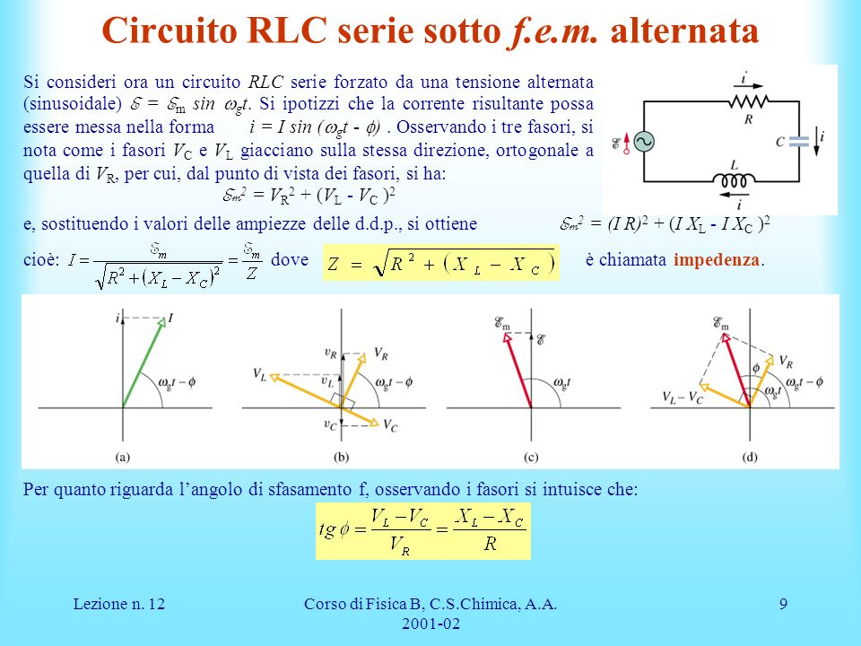 Circuito RLC serie sotto f.e.m. alternata