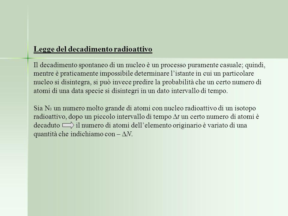 Qual è il principio della datazione radioattivaincontri domande per chiedere a una ragazza