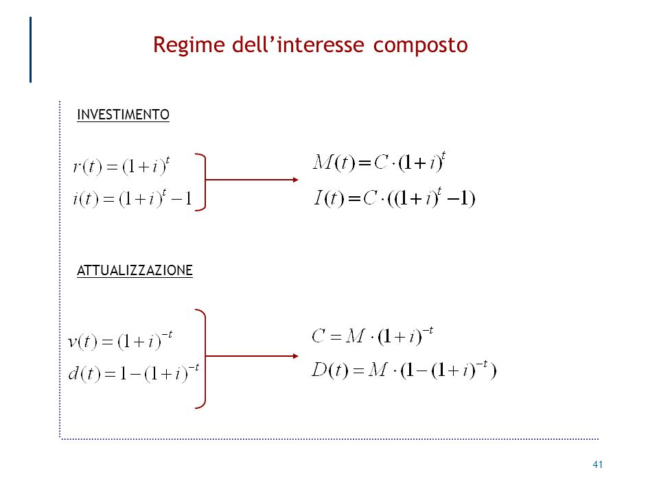 Regime dell'interesse composto