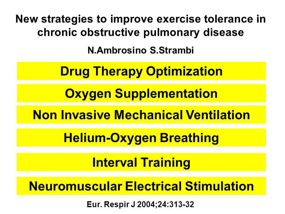 Drug Therapy Optimization