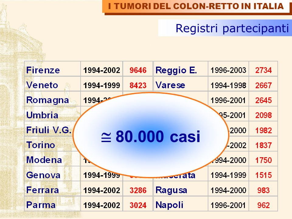 I TUMORI DEL COLON-RETTO IN ITALIA