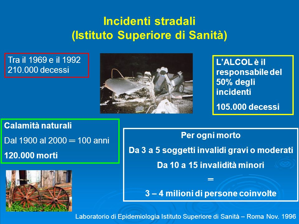 Incidenti stradali (Istituto Superiore di Sanità)