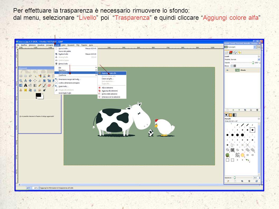 Powerpoint togliere sfondo immagine