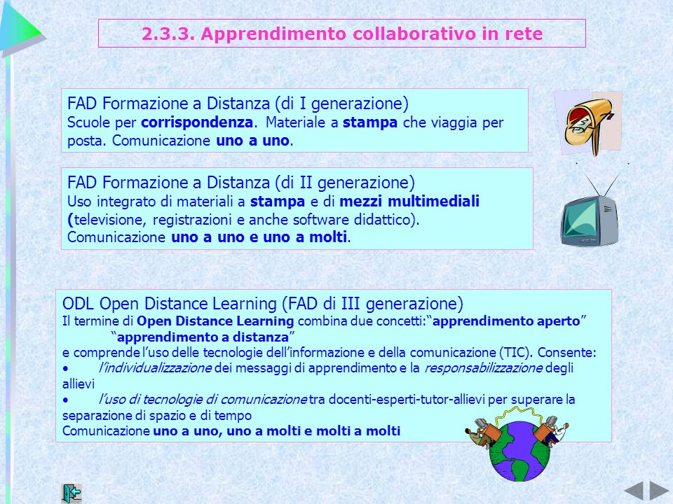 Apprendimento collaborativo in rete