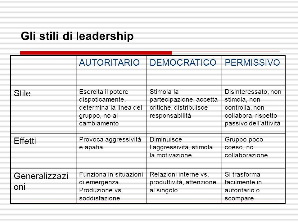 Gli stili di leadership