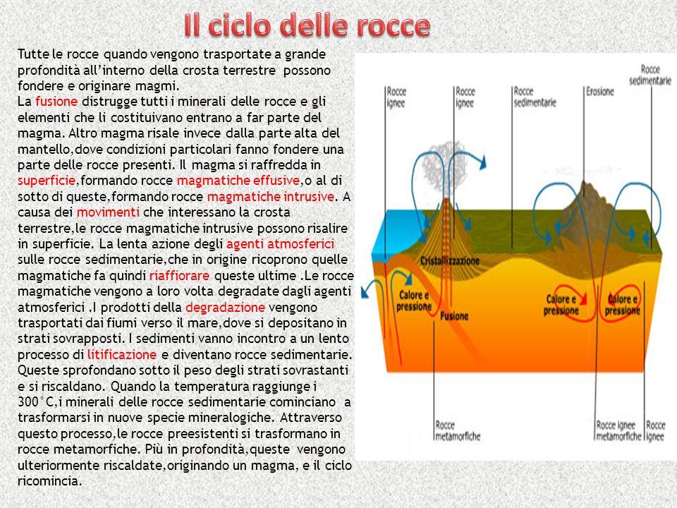 età radiometrica che risale rocce