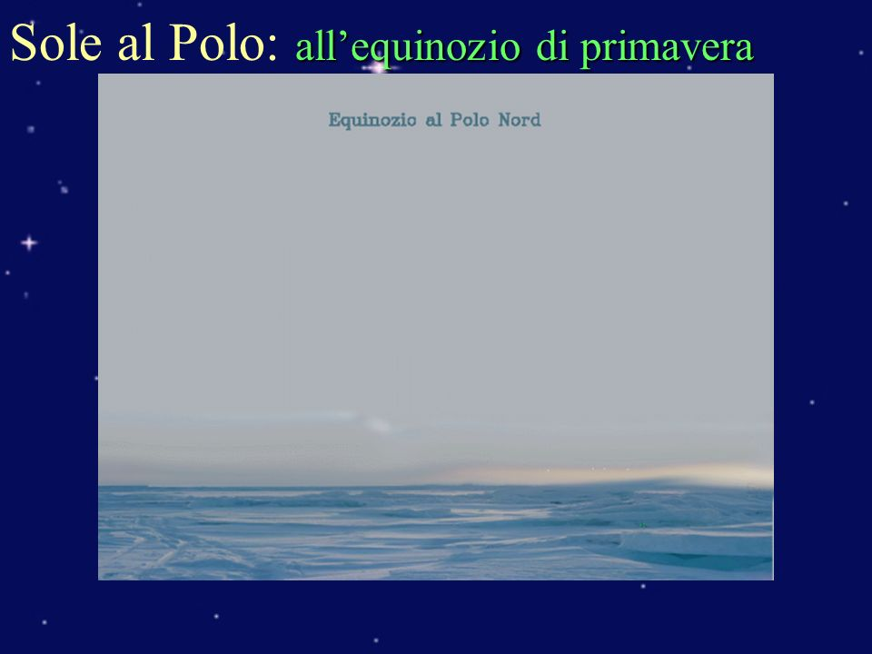 Sole al Polo: all'equinozio di primavera