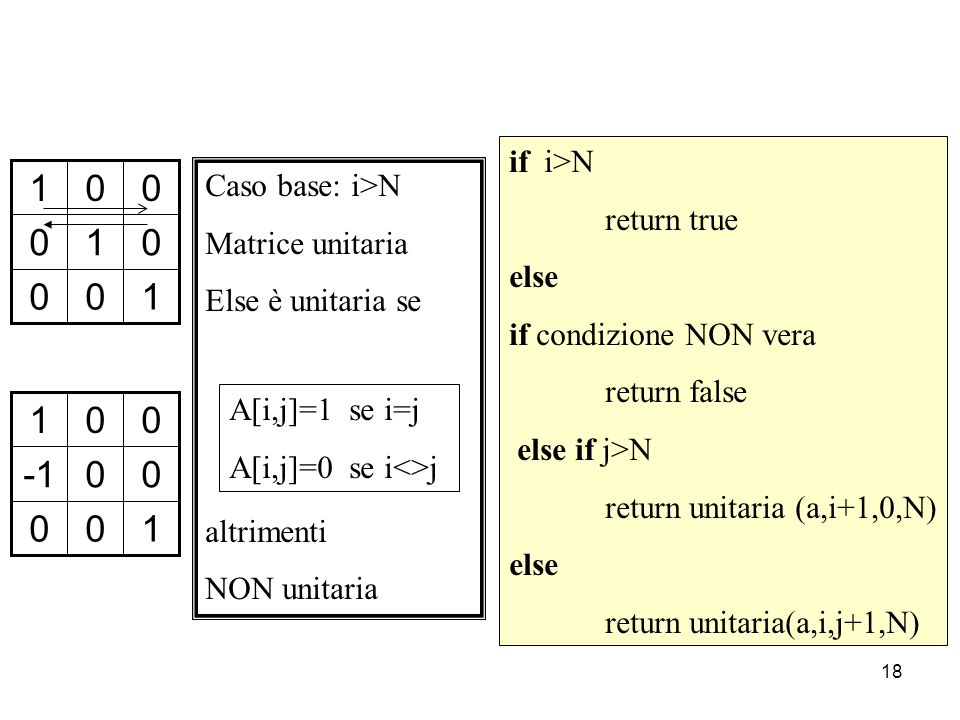 if i>N return true Caso base: i>N Matrice unitaria else