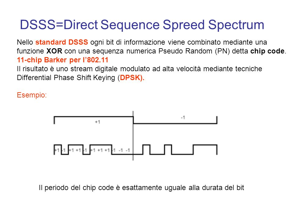 DSSS=Direct Sequence Spreed Spectrum