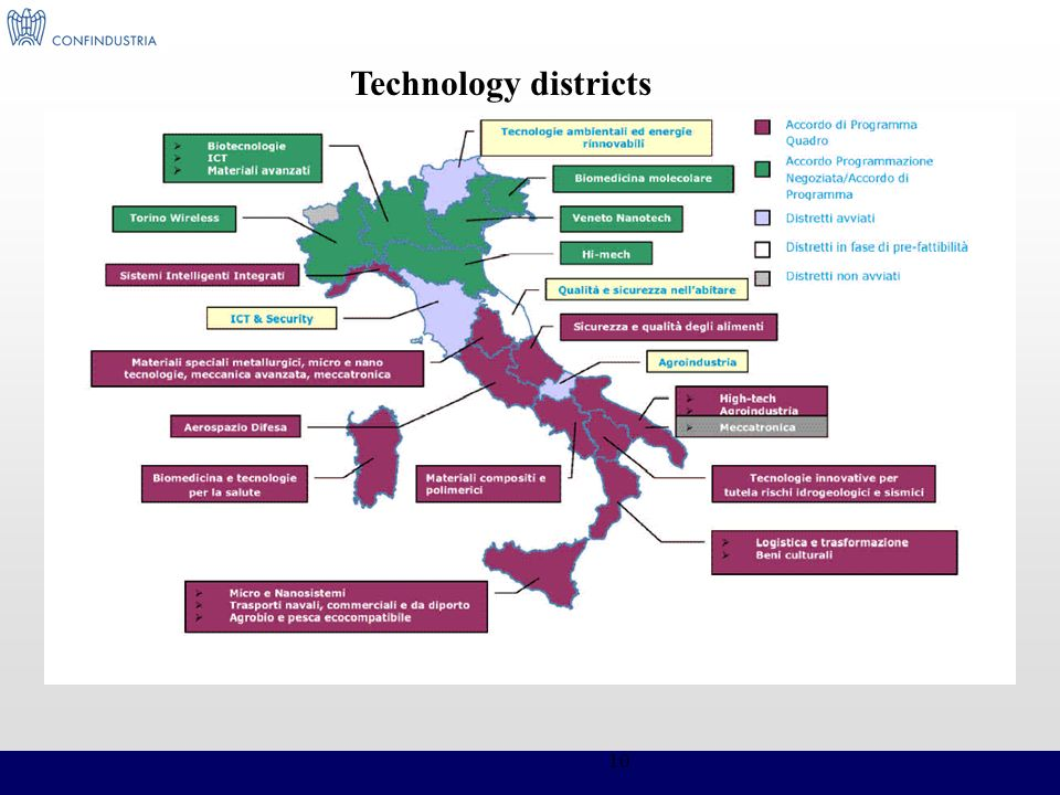 Technology districts