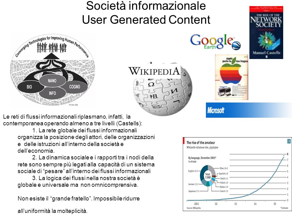 Società informazionale User Generated Content