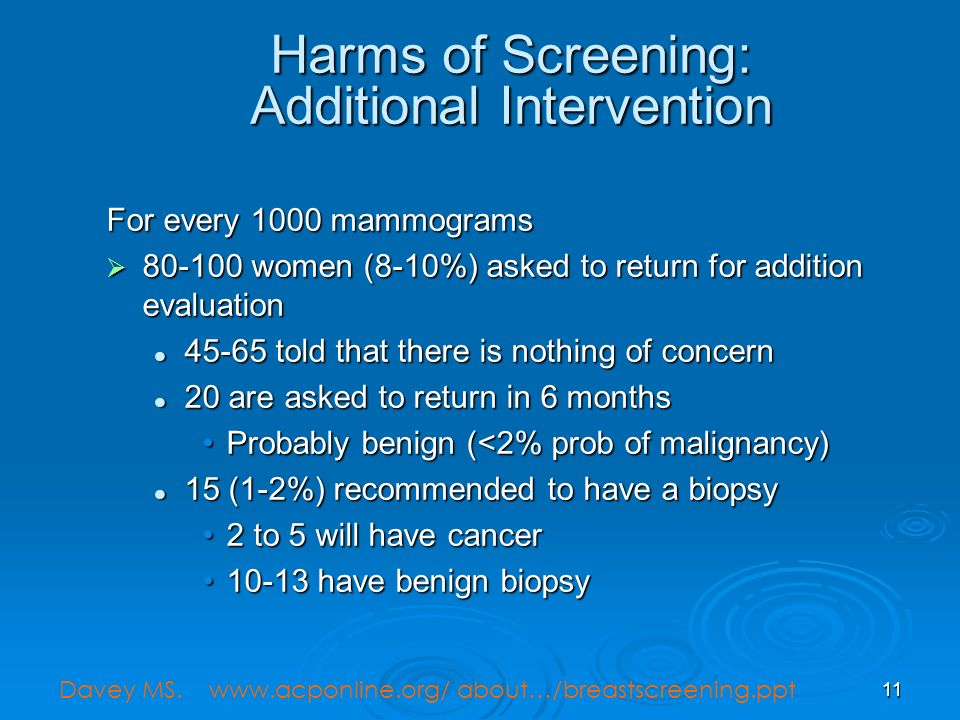 Harms of Screening: Additional Intervention