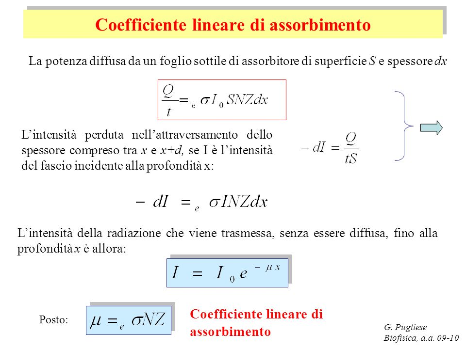 Coefficiente lineare di assorbimento