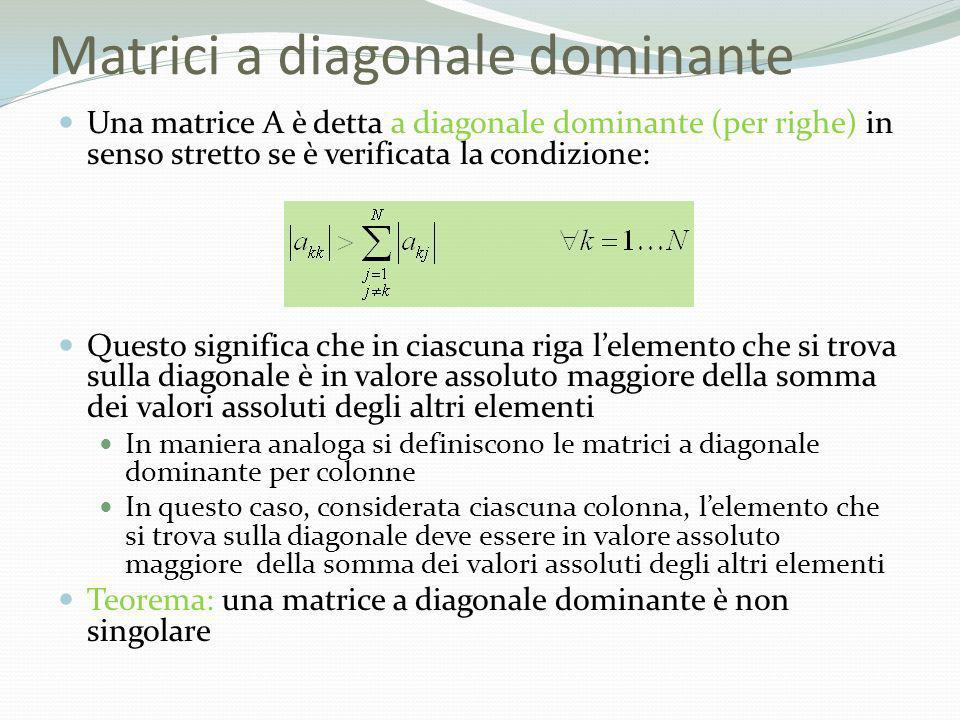 Matrici a diagonale dominante
