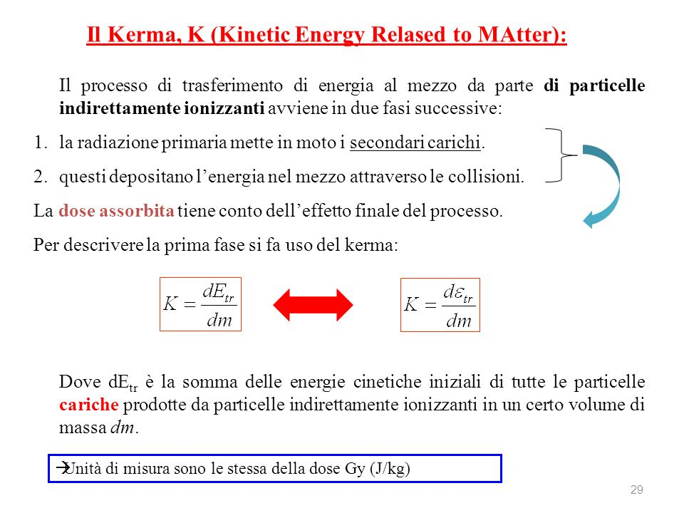 Il Kerma, K (Kinetic Energy Relased to MAtter):