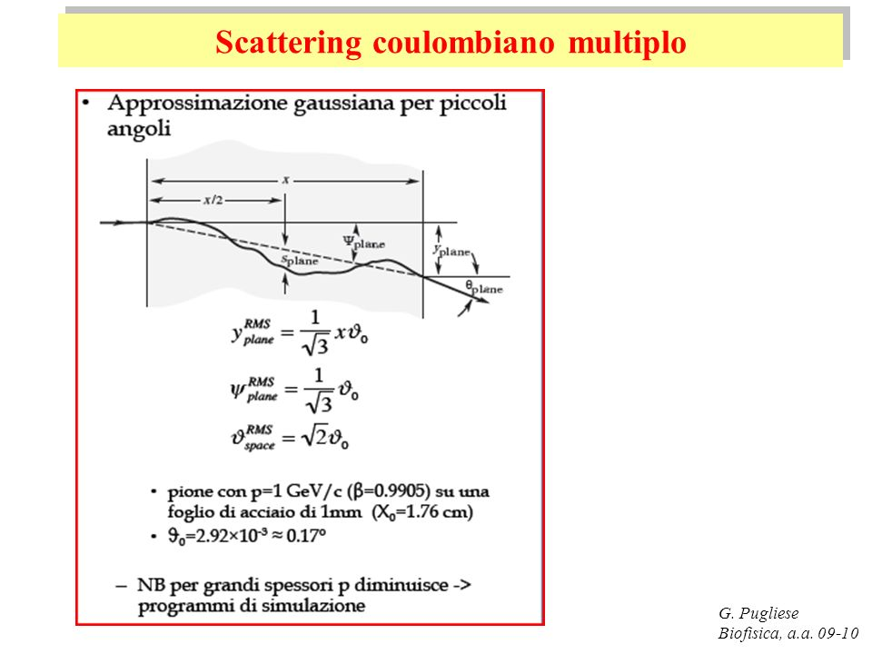Scattering coulombiano multiplo